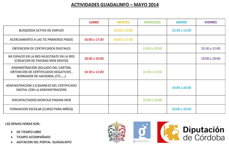 guadalinfo_mayo_2014