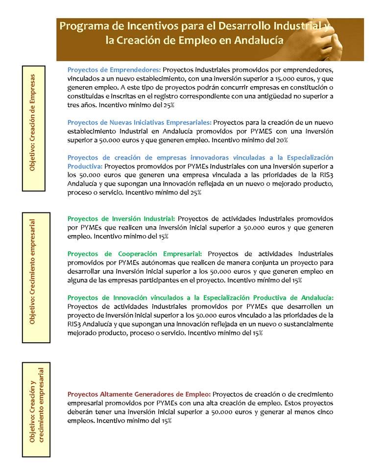 incentivos_desarrollo_2015