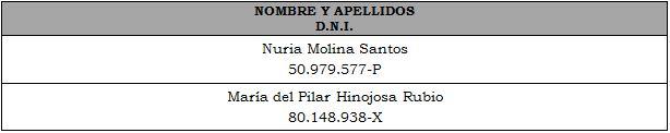 puntuacion_final_interventor_no
